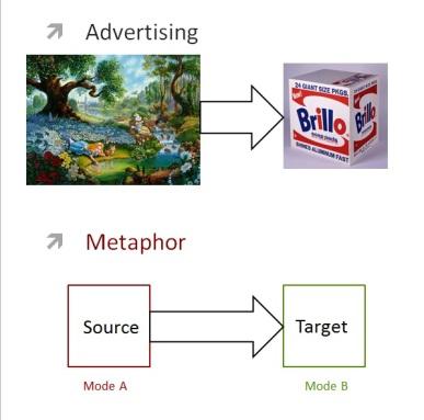 metaphor scheme